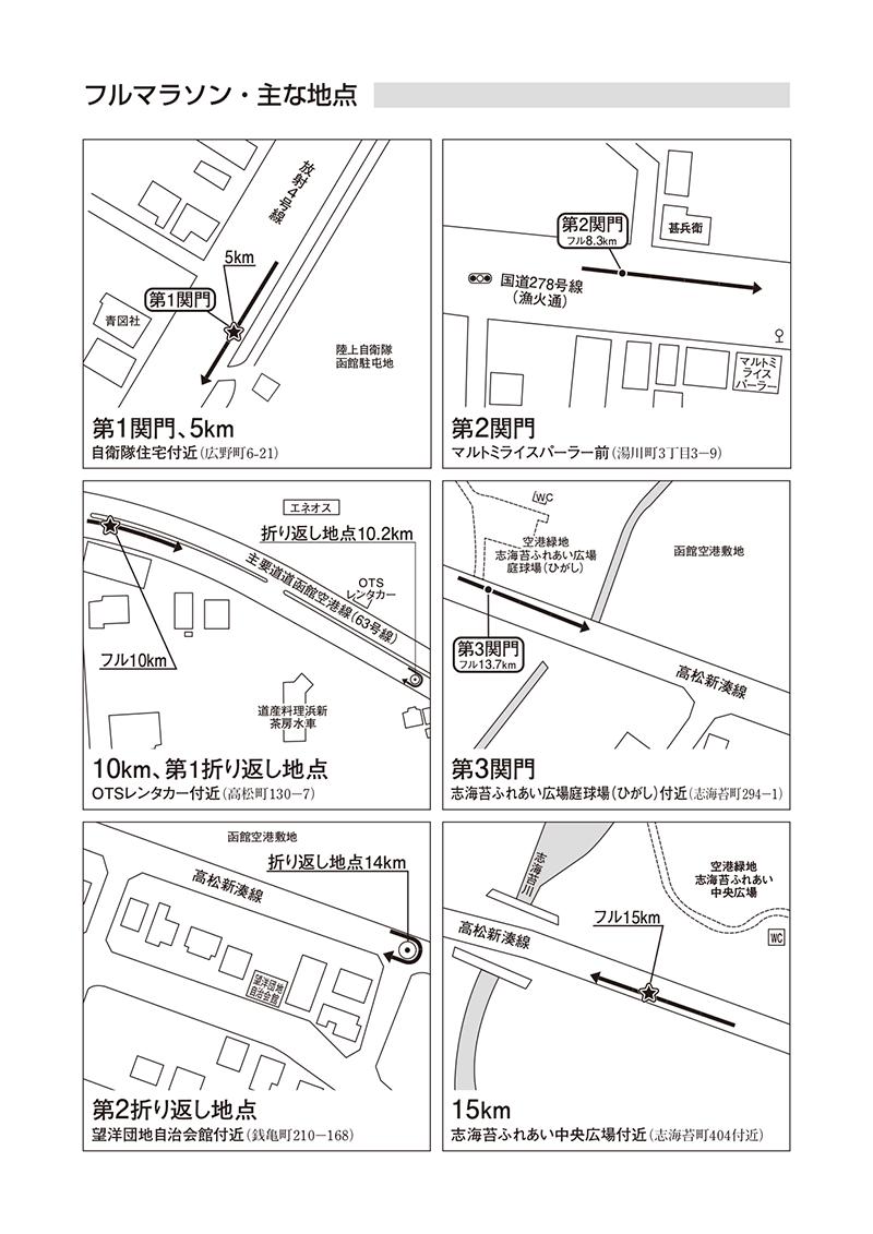 フルマラソン・主な地点