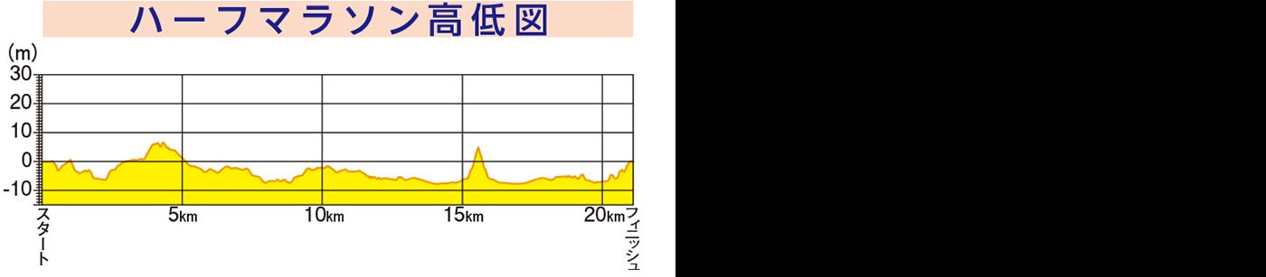 graph02